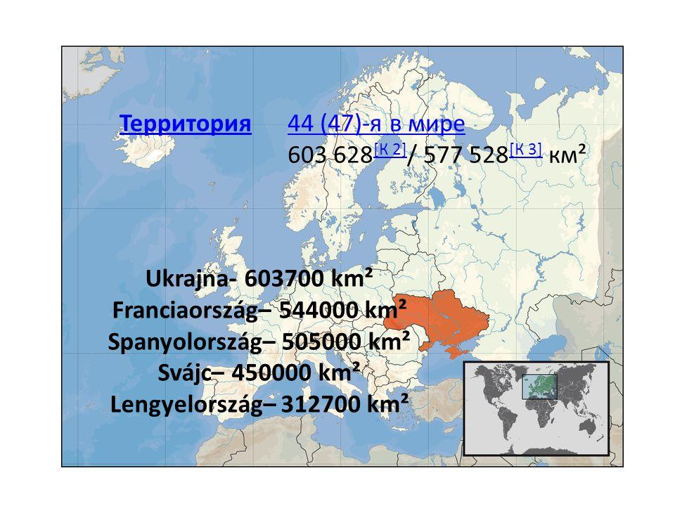 Территория 44 (47)-я в мире 603 628[К 2]/ 577 528[К 3] км². Ukrajna- 603700 km². Franciaország– 544000 km².